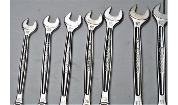 10 sleutels FACOM