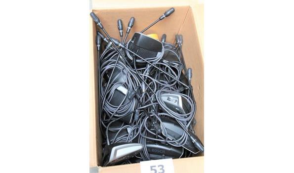 conferentie/vergader/discussion w.o. plm 22 devices BOSCH CCS 1000D plus Control Unit BOSCH CCS 1000D  en input modules BOSCH ControlSpace AMS-/